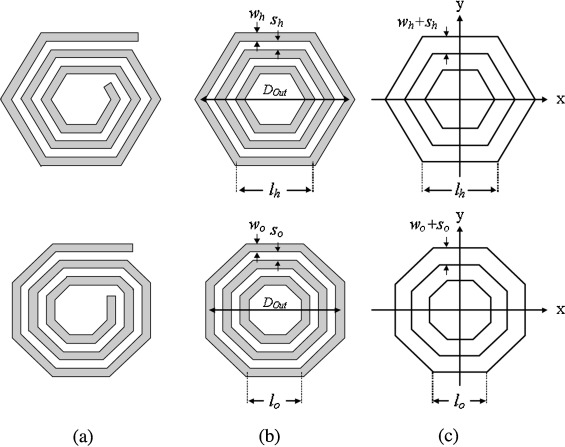 Analytical study of mutual inductance of hexagonal and