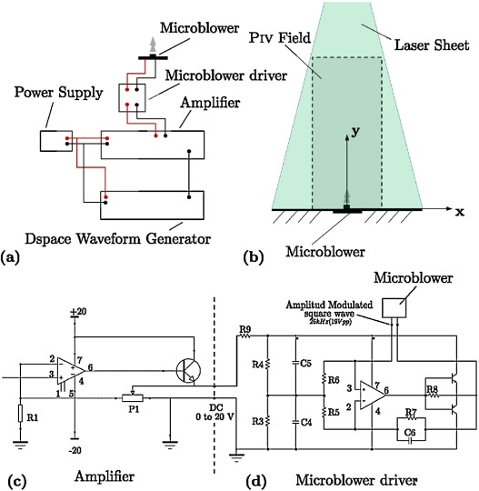 Dynamic characterization of piezoelectric micro-blowers for