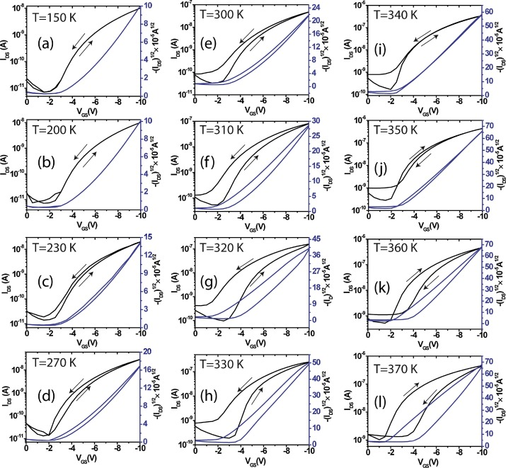 Effect Of Temperature On Hysteresis Of Dipolar Dielectric Layer