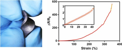 Low-cost ultra-stretchable strain sensors for monitoring ... on