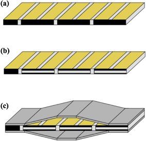 Energy harvesting and evaluation of a novel piezoelectric bridge