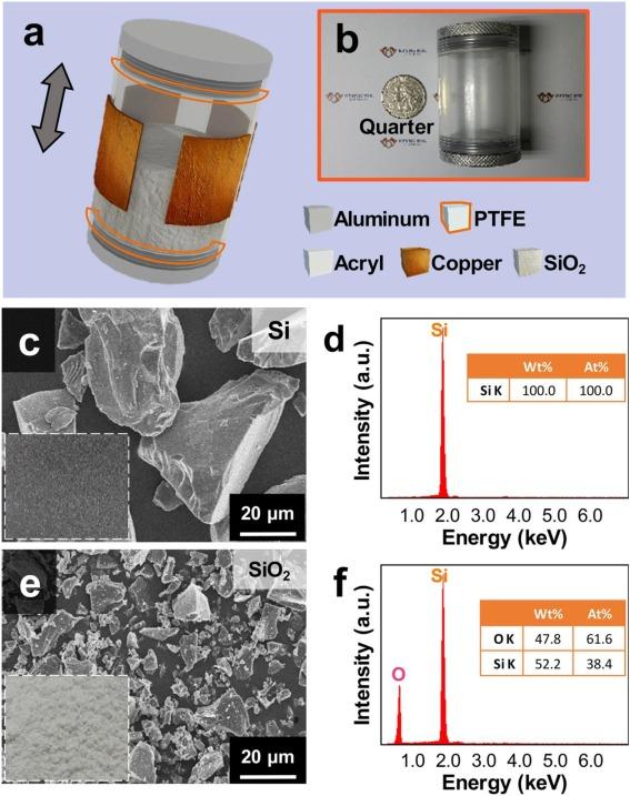 A triboelectric nanogenerator using silica-based powder for