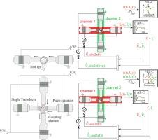 Using complex multi-dimensional vibration trajectories in ultrasonic