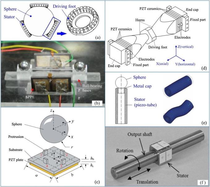 Nanomotion Ceramic Piezoelectric Nano Motor HR1-1-S-3