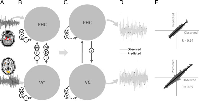 LSD modulates music-induced imagery via changes in parahippocampal