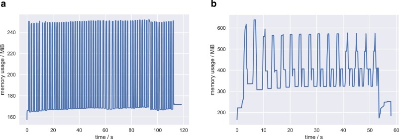 Time Series FeatuRe Extraction on basis of Scalable Hypothesis tests
