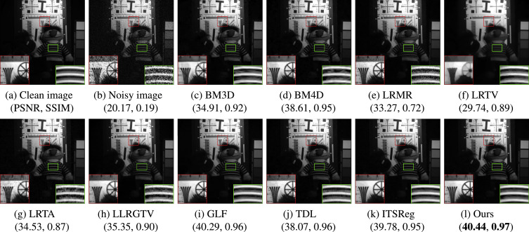 Low-rank Bayesian tensor factorization for hyperspectral