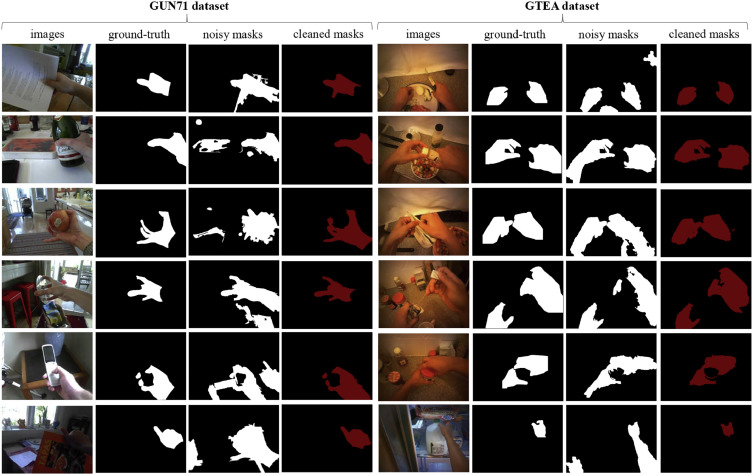 Un-supervised and semi-supervised hand segmentation in egocentric