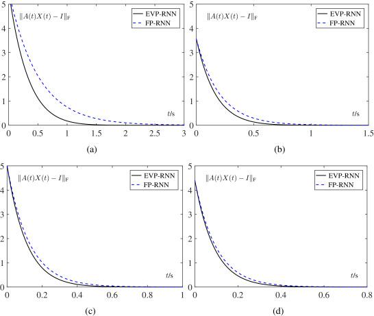 An exponential-enhanced-type varying-parameter RNN for solving time
