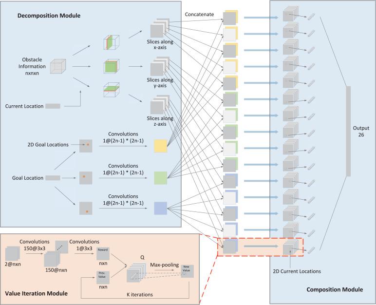 TDPP-Net: Achieving three-dimensional path planning via a