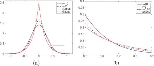 Efficient unsupervised variational Bayesian image