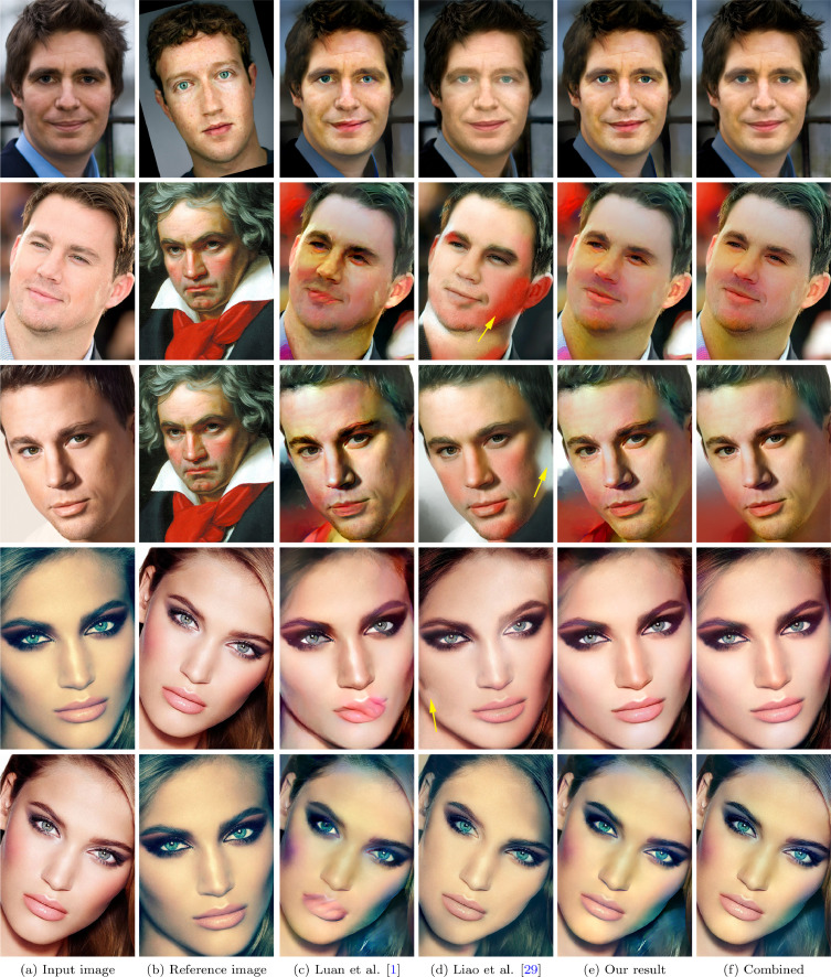 A robust deep style transfer for headshot portraits - ScienceDirect