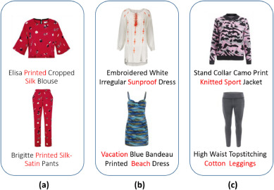 Learning fashion compatibility across categories with deep