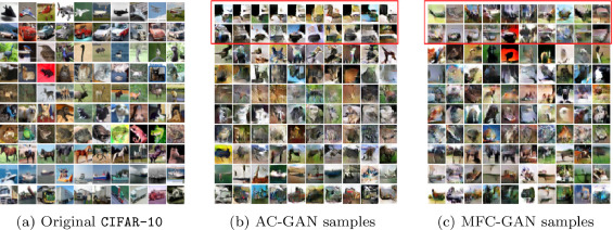 MFC-GAN: Class-imbalanced dataset classification using