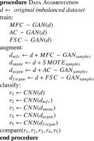 MFC-GAN: Class-imbalanced dataset classification using