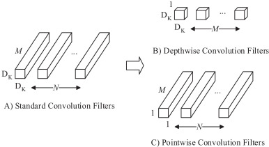 Privacy-preserving lightweight face recognition - ScienceDirect