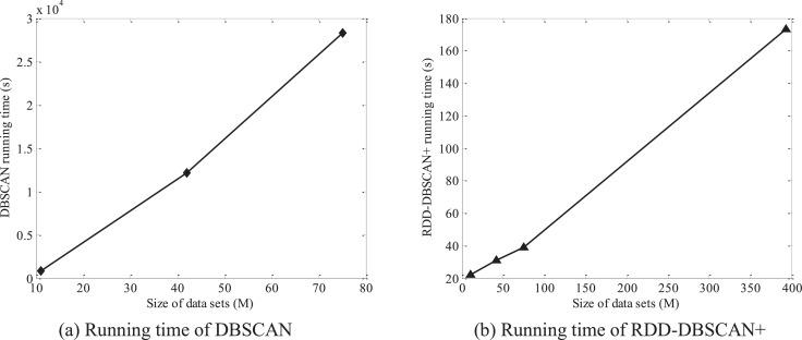 Dbscan Image Segmentation Python