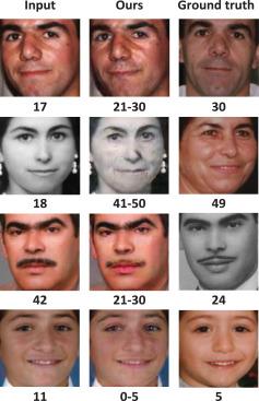 Photo-realistic face age progression/regression using a