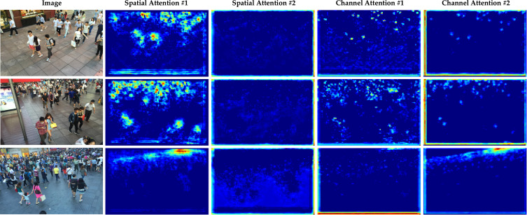 SCAR: Spatial-/channel-wise attention regression networks for crowd