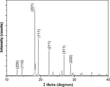Growth of organic benzimidazole (BMZ) single crystal by