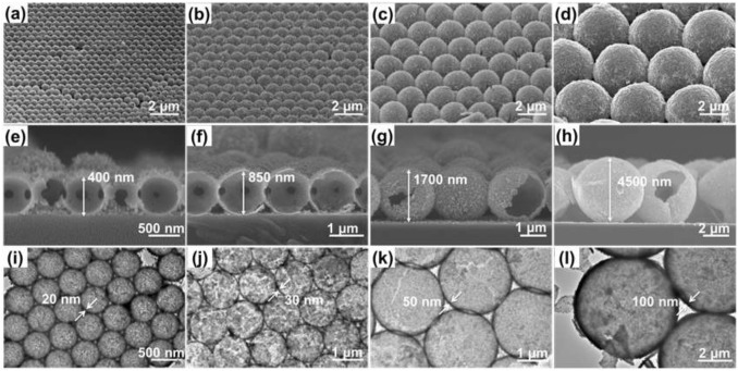 A substrate-independent fabrication of hollow sphere arrays via