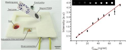 Schwarz Digitaler Batteriekapazit/ätspr/üfer Intelligente elektronische Leistungsanzeige Ma/ßnahme f/ür 9 V 1,5 V AA AAA-Zellen-CD-Batterien