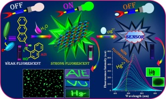"Aggregation induced emission based ""turn-off"" fluorescent"