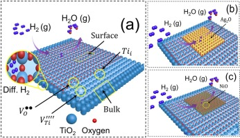 Cost-effective fabrication of polycrystalline TiO2 with
