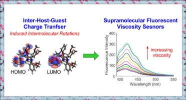 Unusual intermolecular charge transfer enables supramolecular