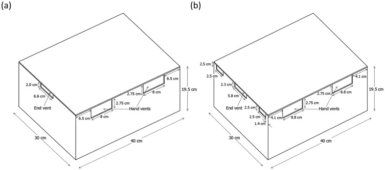 Forced Air Cooling Of Polylined Horticultural Produce Optimal