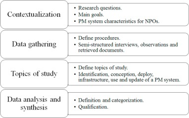 A case study extension methodology for performance