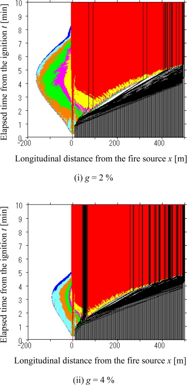 Quantitative assessment method for road tunnel fire safety