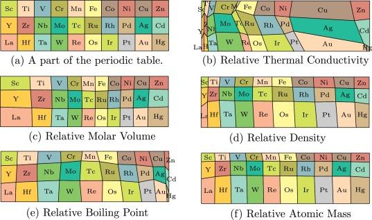 Table cartogram - ScienceDirect