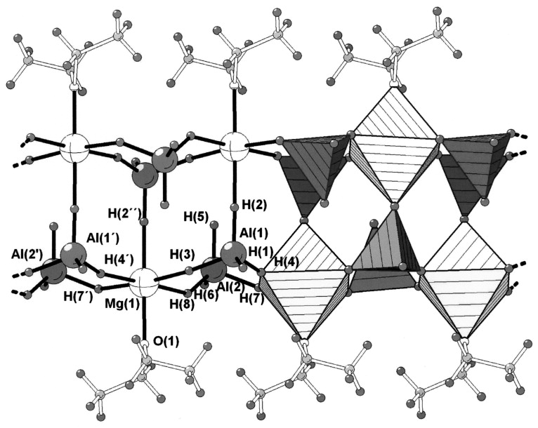 Synthesis And Structures Of Magnesium Alanate And Two Solvent