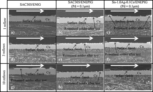 Evaluation of mechanical properties of low-Ag ball grid