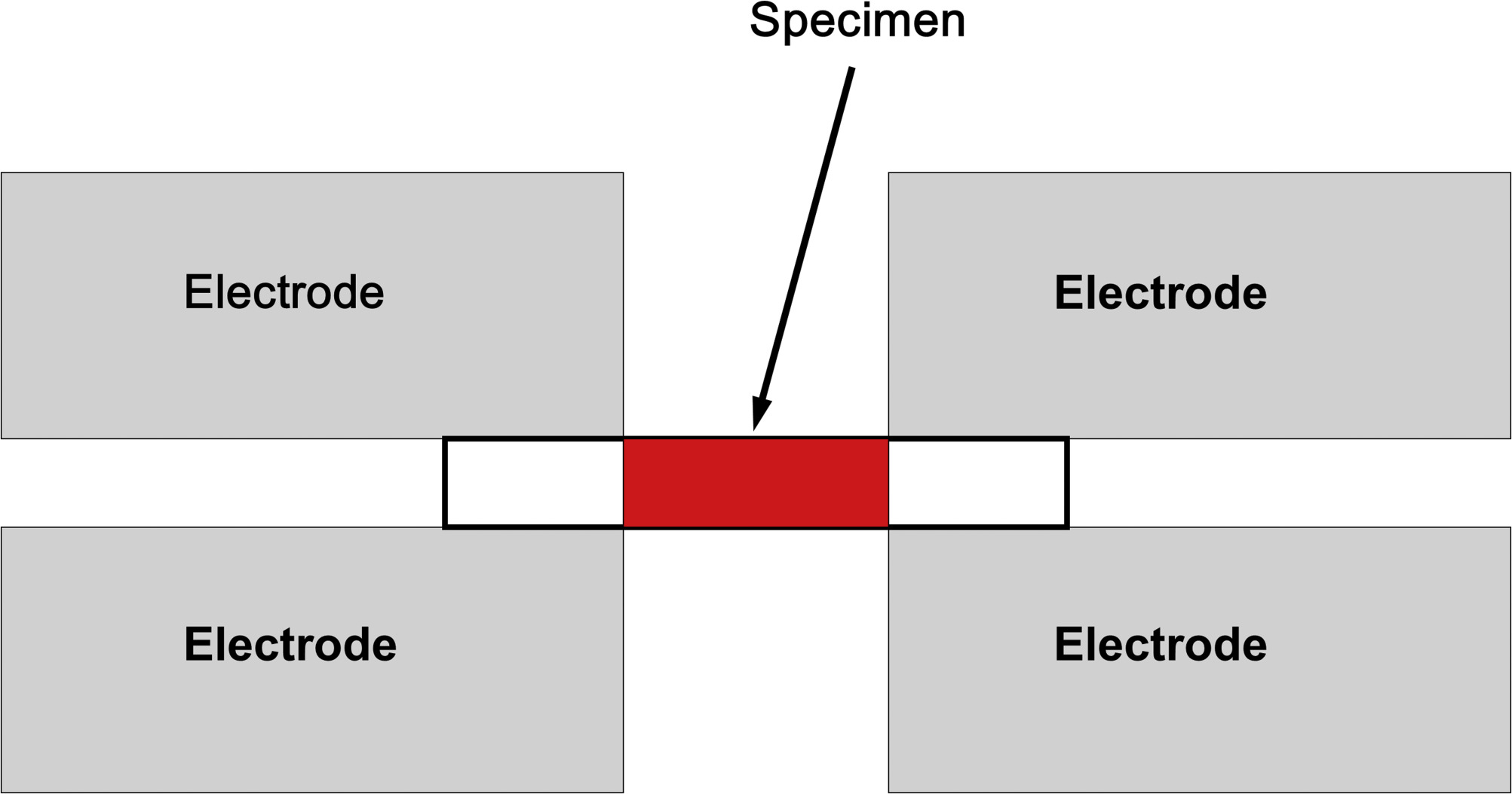 Microstructure Response Of Cryogenically Rolled Cu30zn Brass To Ecp Wiring Diagram Schematic Illustration The Specimen Tooling Configuration During Red Area Is Processed Region Sample