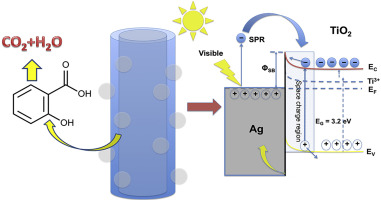 Black TiO2 nanotube arrays decorated with Ag nanoparticles