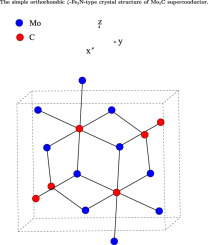 Theoretical investigation of electron-phonon interaction in