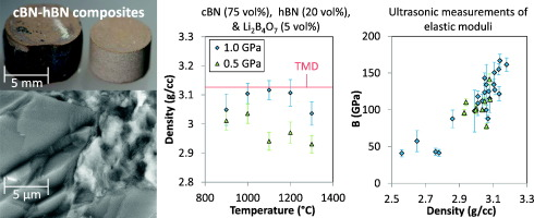 Consolidation of cubic and hexagonal boron nitride composites
