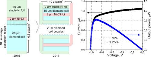 Strange Diamond Load Cell Wiring Diagrams Wiring Diagram Database Wiring Digital Resources Remcakbiperorg