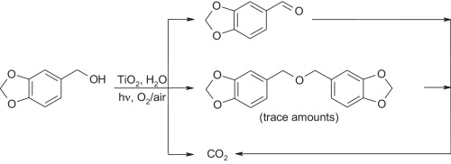 Photocatalytic green synthesis of piperonal in aqueous TiO2