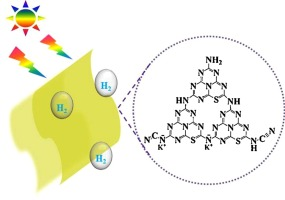 Sulfur And Potassium Co Doped Graphitic Carbon Nitride For Highly Enhanced Photocatalytic Hydrogen Evolution Sciencedirect