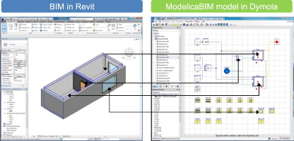 Developing a physical BIM library for building thermal energy