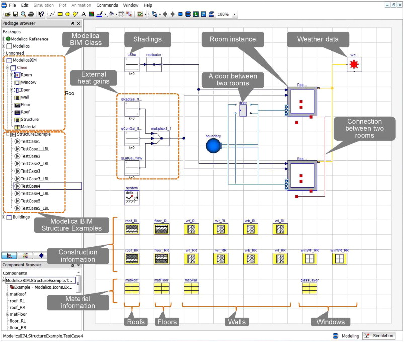Developing a physical BIM library for building thermal