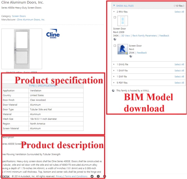 Download full-size image  sc 1 st  Science Direct & A query expansion method for retrieving online BIM resources based ...