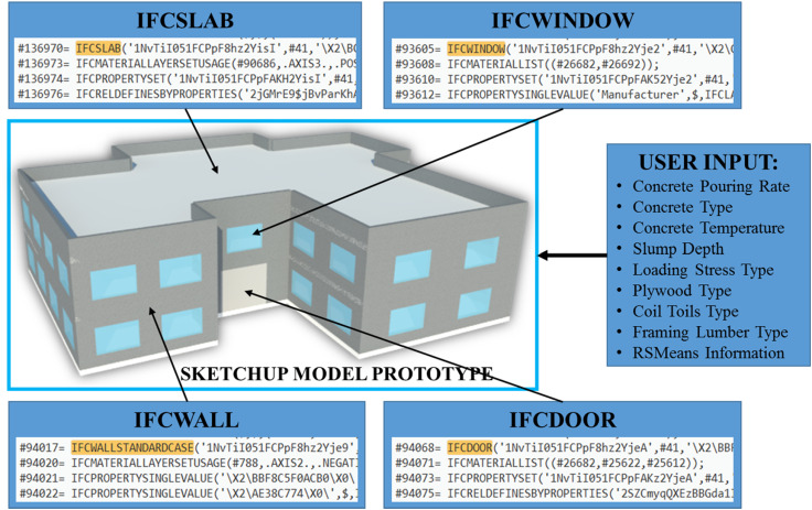 Automated optimization of formwork design through spatial analysis