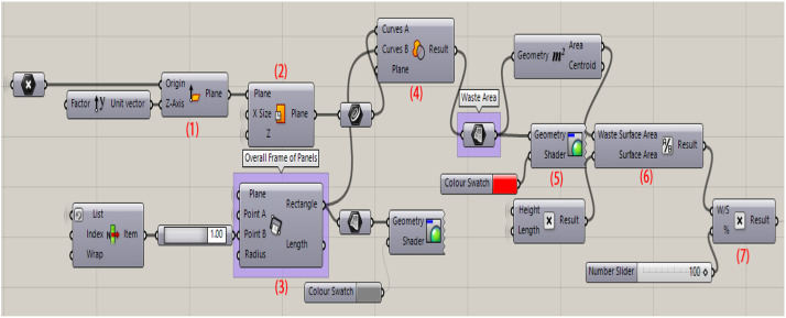 Integration of parametric design into modular coordination