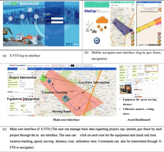 Utilization analysis methodology for fleet telematics of