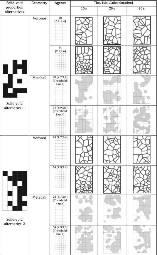 Façade form-finding with swarm intelligence - ScienceDirect