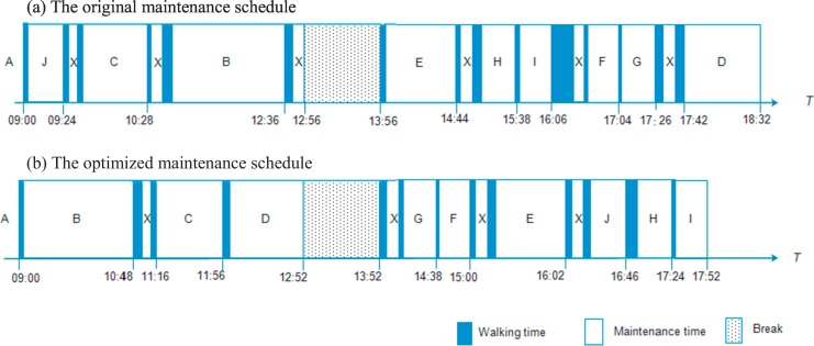 BIM-based framework for automatic scheduling of facility